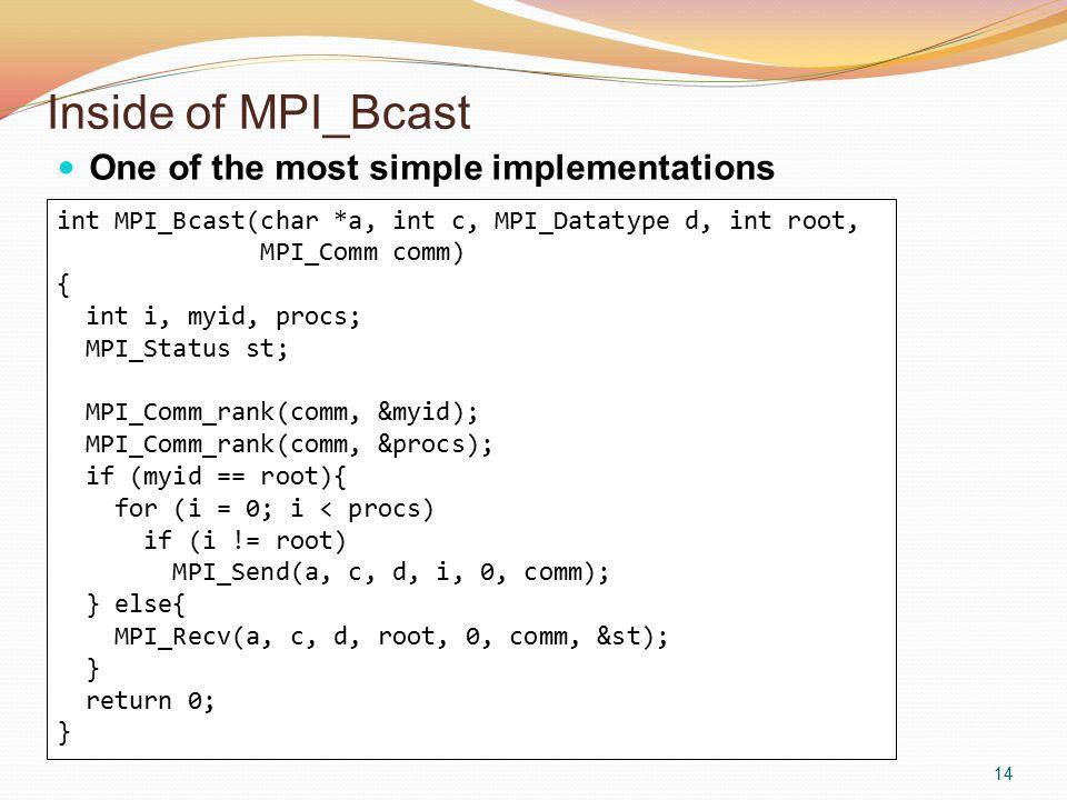 Inside of MPI_Bcast One of the most simple implementations 14 int MPI_Bcast(char *a, int c, MPI_Datatype d, int root, MPI_Comm comm) { int i, myid, procs; MPI_Status st; MPI_Comm_rank(comm, &myid); MPI_Comm_rank(comm, &procs); if (myid == root){ for (i = 0; i < procs) if (i != root) MPI_Send(a, c, d, i, 0, comm); } else{ MPI_Recv(a, c, d, root, 0, comm, &st); } return 0; }