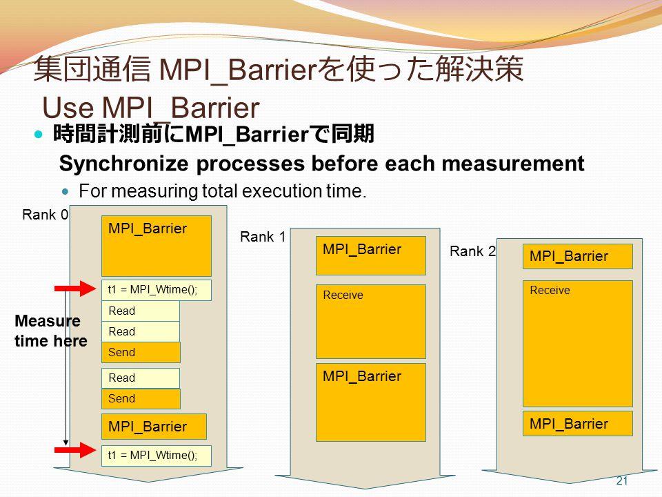集団通信 MPI_Barrier を使った解決策 Use MPI_Barrier 時間計測前に MPI_Barrier で同期 Synchronize processes before each measurement For measuring total execution time.