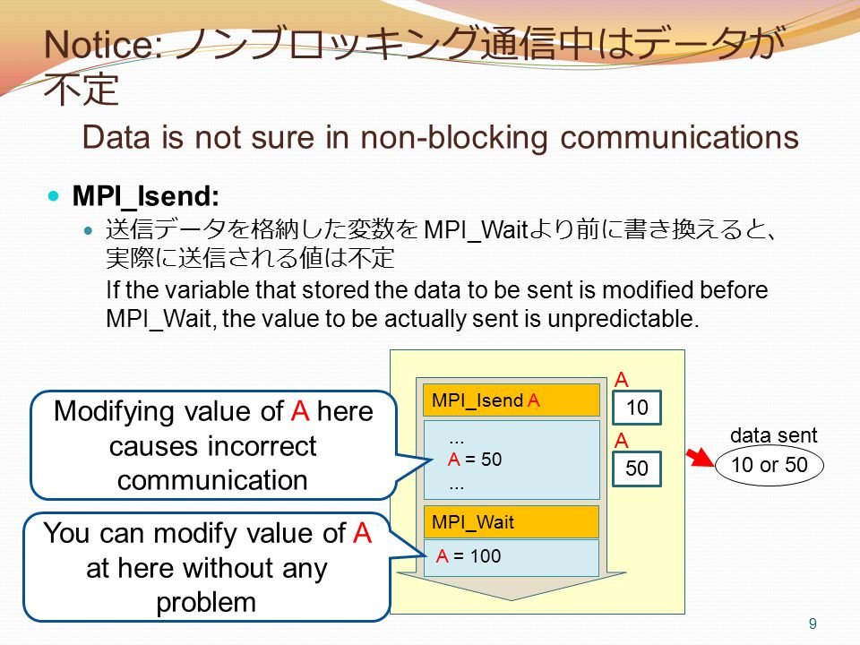 Notice: ノンブロッキング通信中はデータが 不定 Data is not sure in non-blocking communications MPI_Isend: 送信データを格納した変数を MPI_Wait より前に書き換えると、 実際に送信される値は不定 If the variable that stored the data to be sent is modified before MPI_Wait, the value to be actually sent is unpredictable.