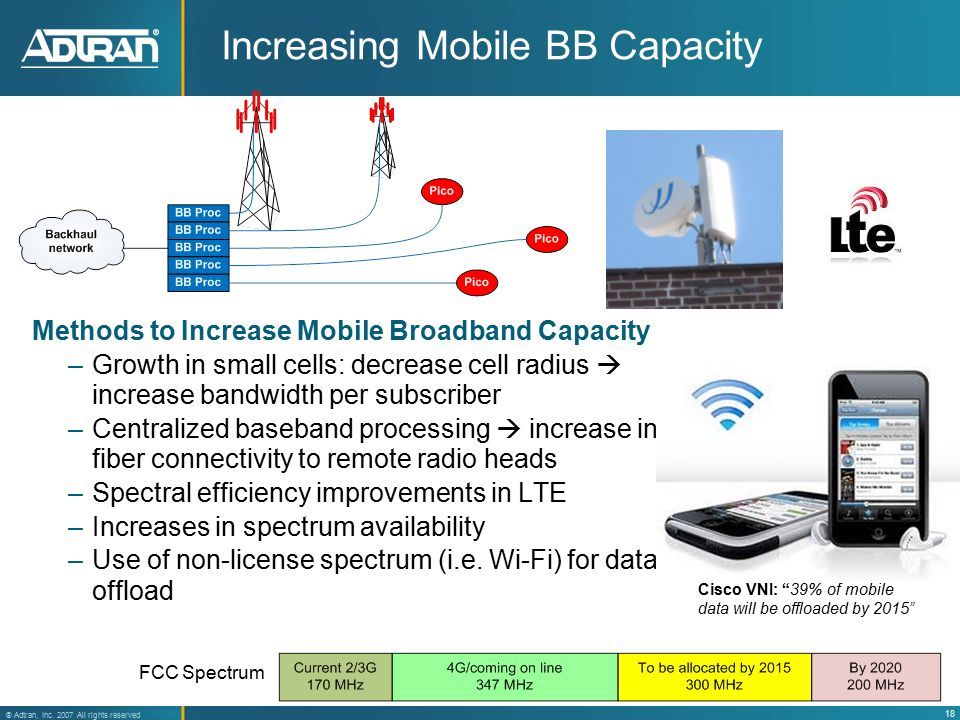18 ® Adtran, Inc. 2007 All rights reserved Methods to Increase Mobile Broadband Capacity –Growth in small cells: decrease cell radius  increase bandw