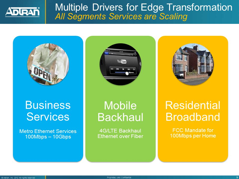 9 ® Adtran, Inc. 2012 All rights reserved Proprietary and Confidential Multiple Drivers for Edge Transformation All Segments Services are Scaling