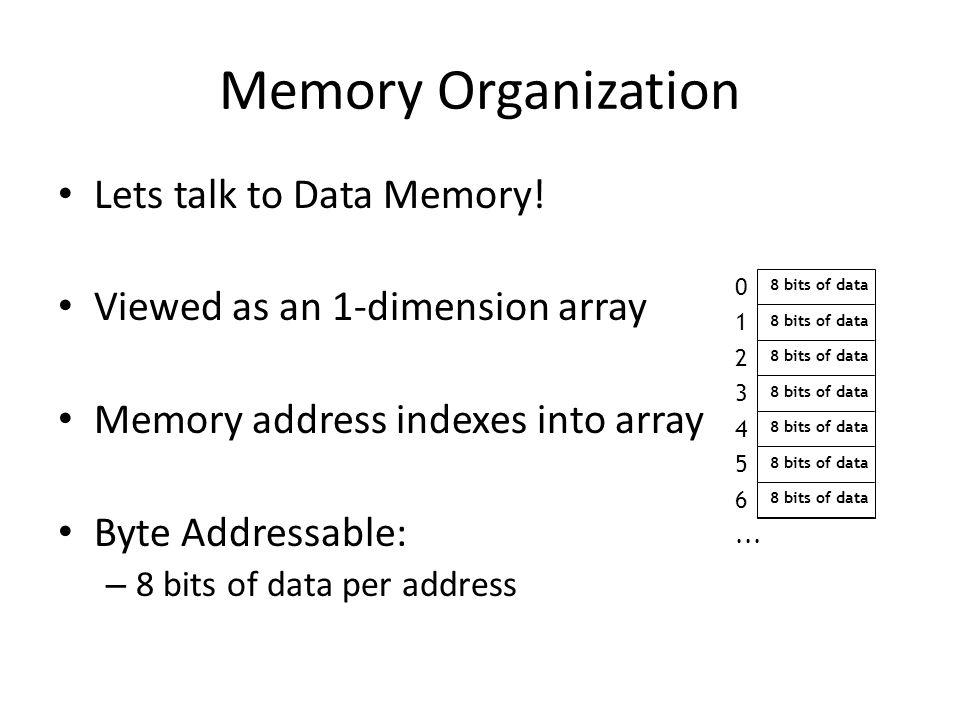 Memory Organization Lets talk to Data Memory.