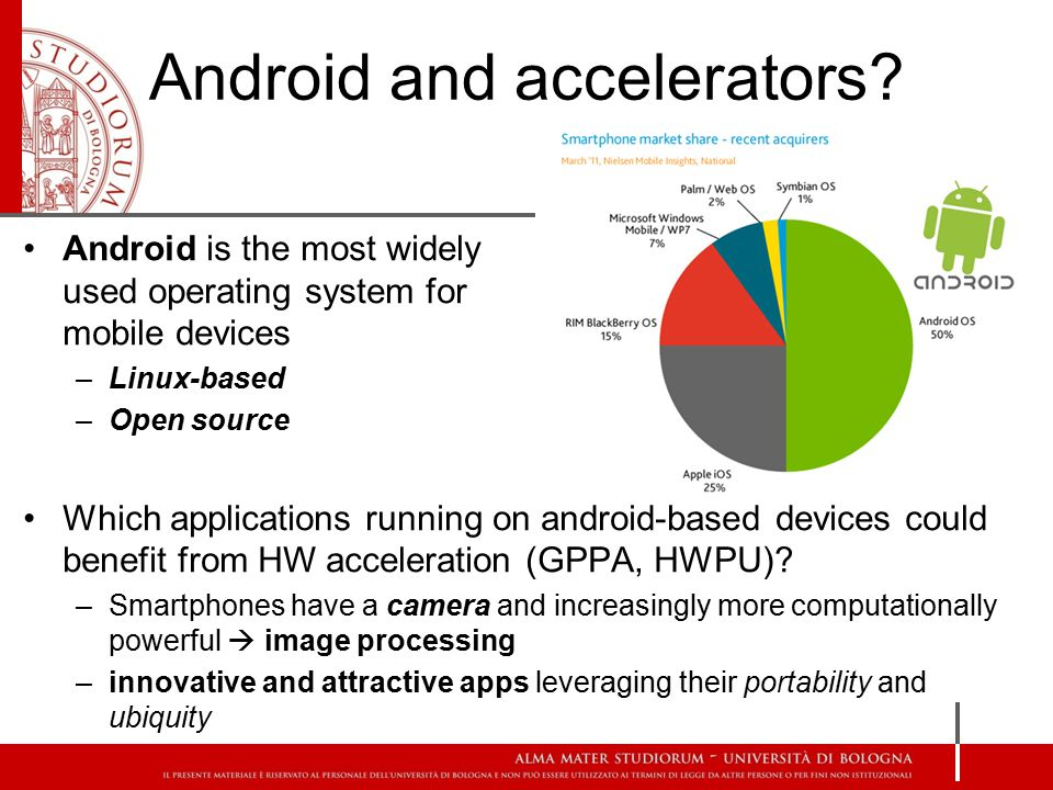 Android and accelerators.