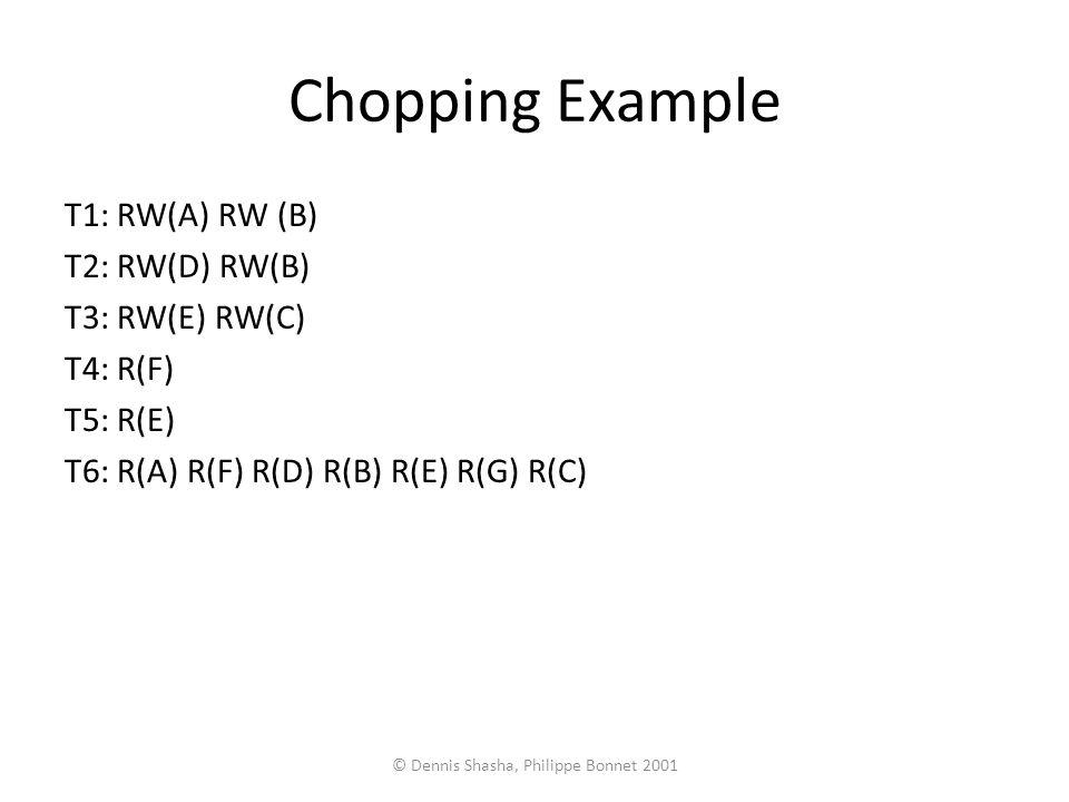 © Dennis Shasha, Philippe Bonnet 2001 Chopping Example T1: RW(A) RW (B) T2: RW(D) RW(B) T3: RW(E) RW(C) T4: R(F) T5: R(E) T6: R(A) R(F) R(D) R(B) R(E)