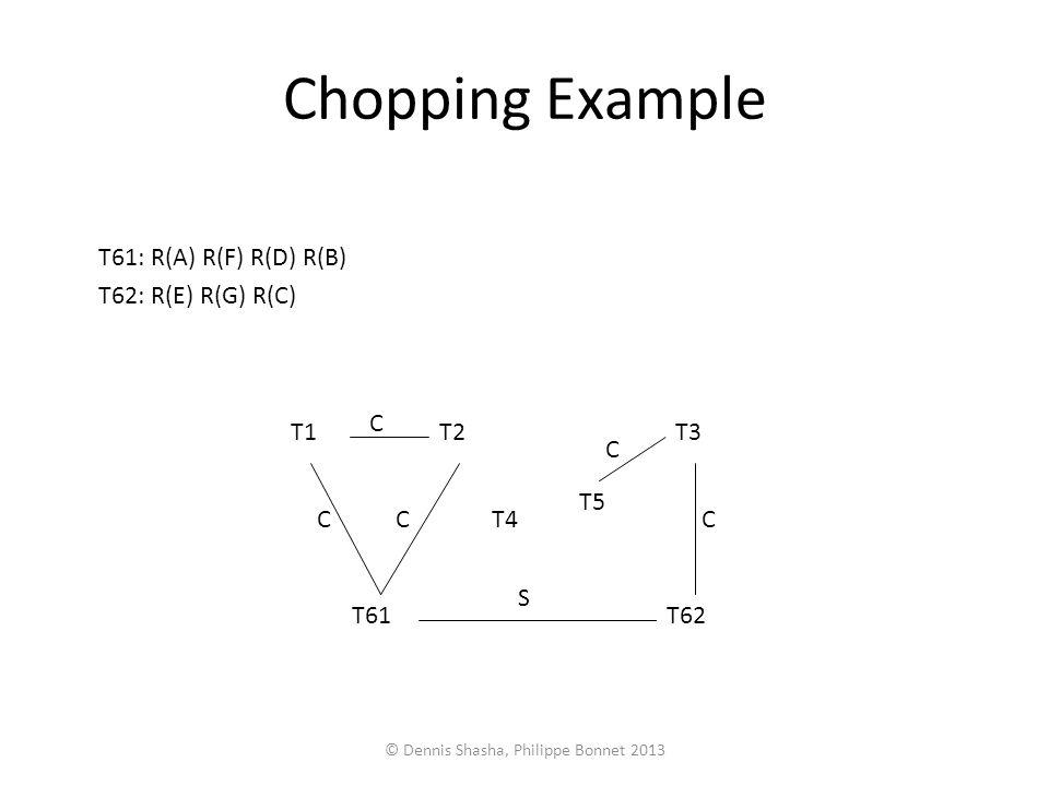 © Dennis Shasha, Philippe Bonnet 2013 Chopping Example T1T2 T4 T5 T3 T62T61 T61: R(A) R(F) R(D) R(B) T62: R(E) R(G) R(C) CC C C C S