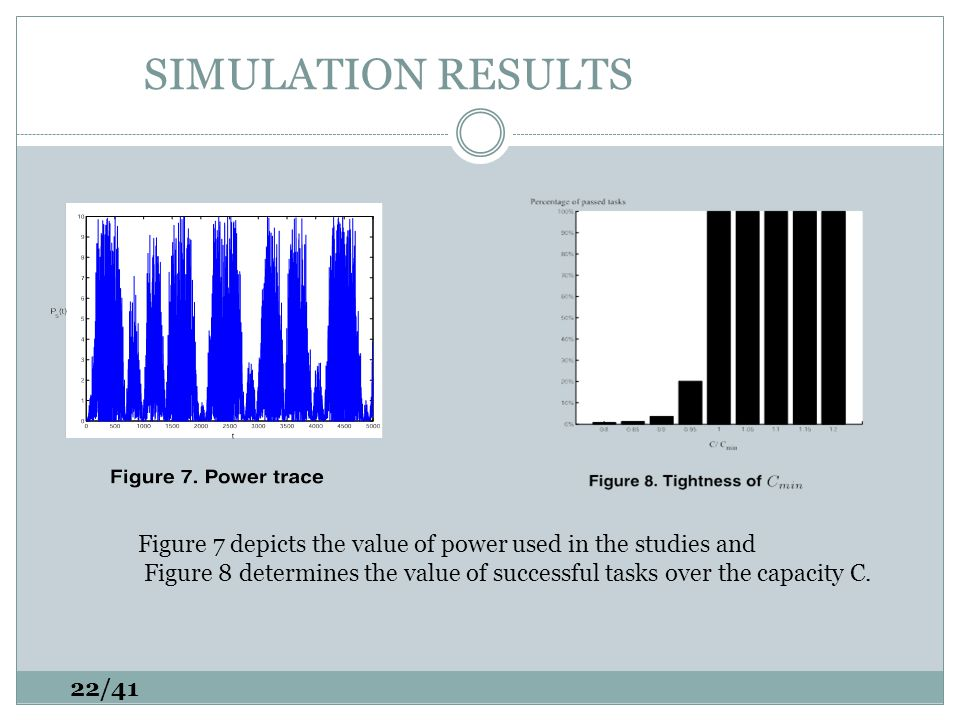 SIMULATION RESULTS Figure 7 depicts the value of power used in the studies and Figure 8 determines the value of successful tasks over the capacity C.
