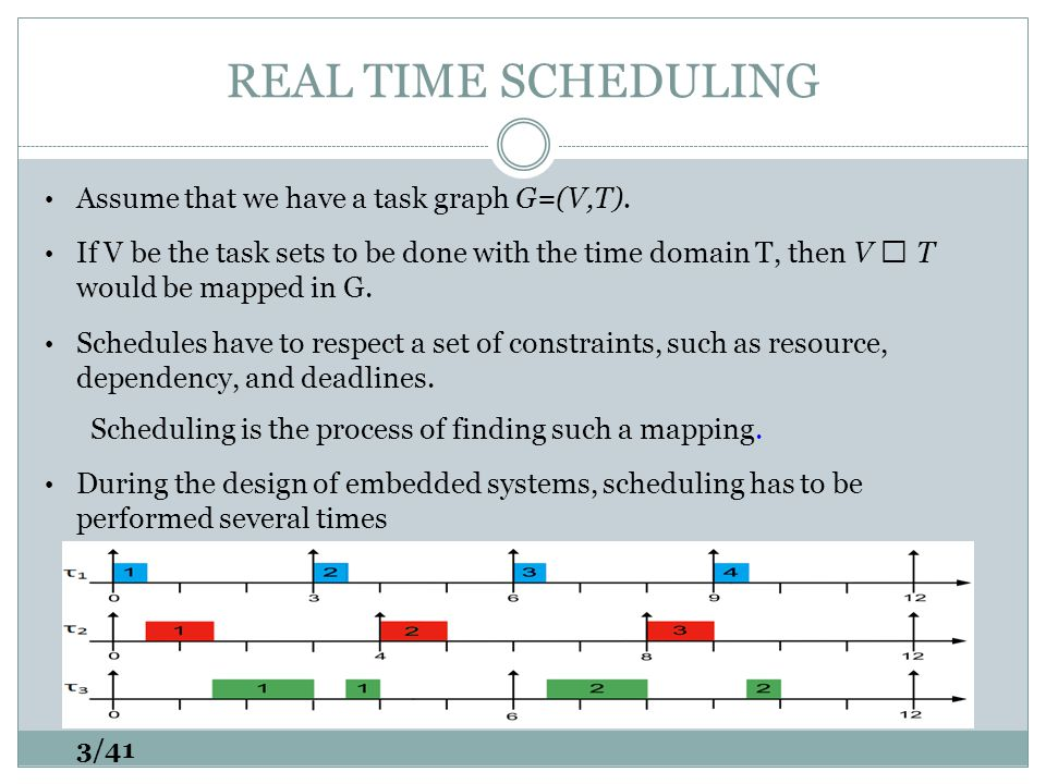 REAL TIME SCHEDULING Assume that we have a task graph G=(V,T).