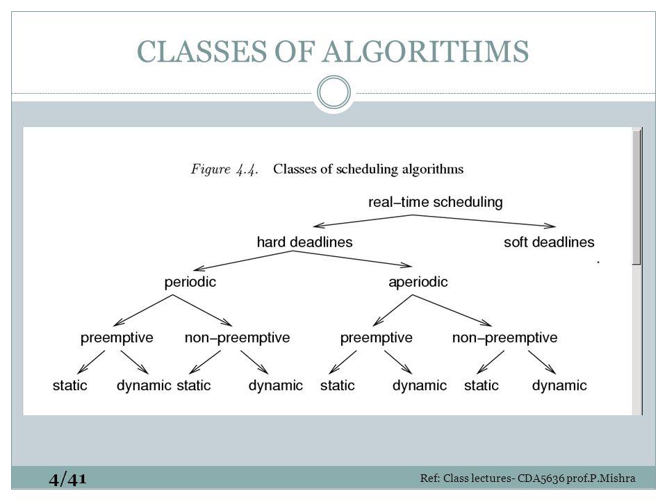 CLASSES OF ALGORITHMS Ref: Class lectures- CDA5636 prof.P.Mishra 4/41
