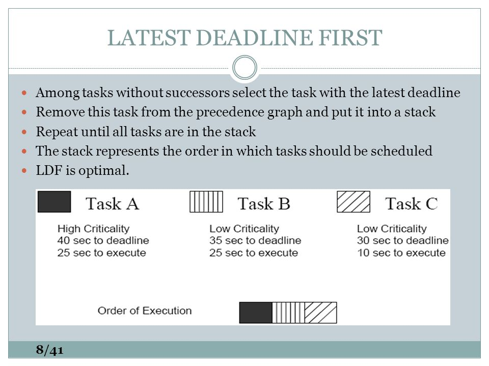 LATEST DEADLINE FIRST Among tasks without successors select the task with the latest deadline Remove this task from the precedence graph and put it into a stack Repeat until all tasks are in the stack The stack represents the order in which tasks should be scheduled LDF is optimal.