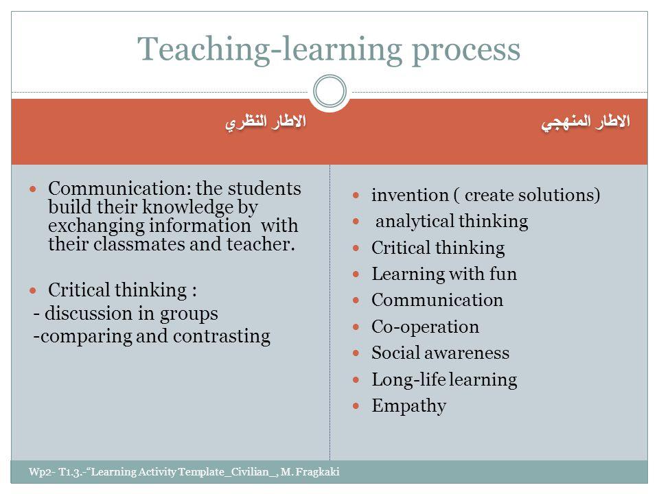 الاطار النظري الاطار المنهجي Communication: the students build their knowledge by exchanging information with their classmates and teacher.