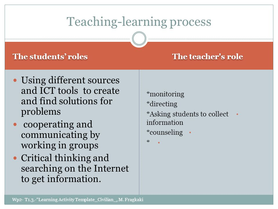 The teacher s role The students' roles *monitoring *directing *Asking students to collect information *counseling * Using different sources and ICT tools to create and find solutions for problems cooperating and communicating by working in groups Critical thinking and searching on the Internet to get information.