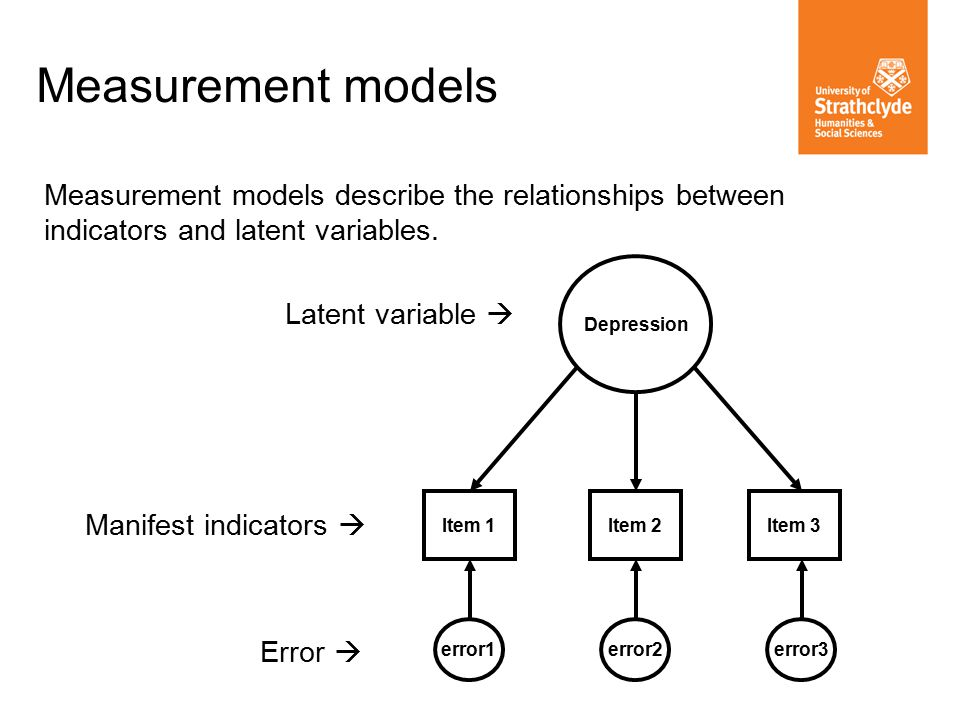 Measurement models describe the relationships between indicators and latent variables.