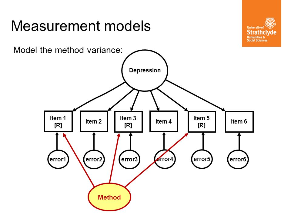 Measurement models Model the method variance: Item 1 [R] Item 2 Item 3 [R] error1 error2error3 Item 4 Item 5 [R] Item 6 error4 error5 error6 Depression Method