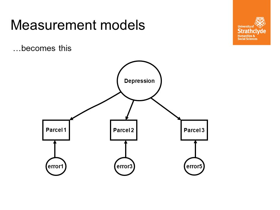 Measurement models …becomes this Parcel 1 Parcel 2 error1 error3 Parcel 3 error5 Depression