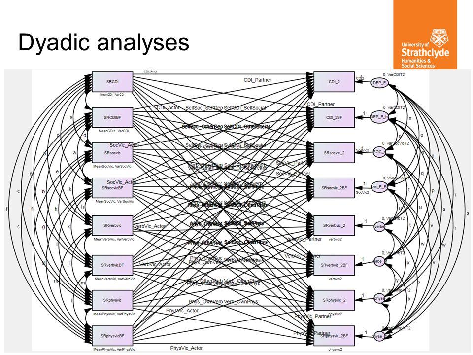 Dyadic analyses