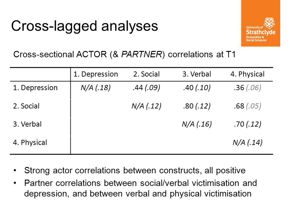 Cross-sectional ACTOR (& PARTNER) correlations at T1 Cross-lagged analyses 1.