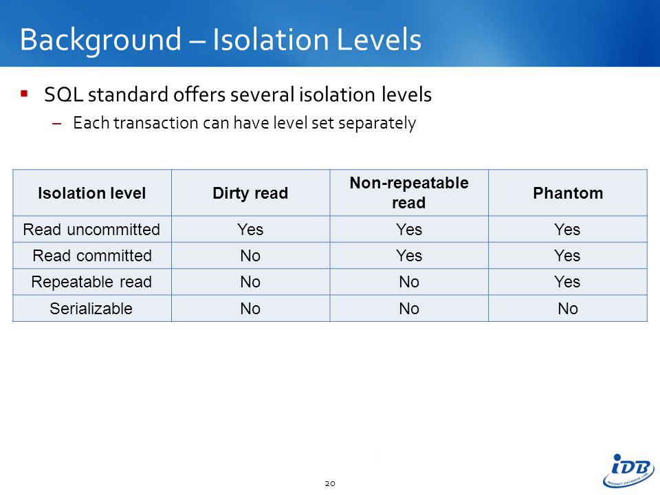 Background – Isolation Levels  SQL standard offers several isolation levels –Each transaction can have level set separately 20 Isolation levelDirty read Non-repeatable read Phantom Read uncommittedYes Read committedNoYes Repeatable readNo Yes SerializableNo