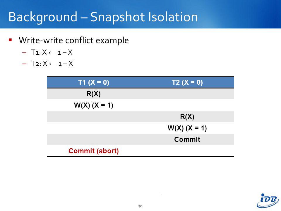 Background – Snapshot Isolation  Write-write conflict example –T1: X ← 1 – X –T2: X ← 1 – X 30 T1 (X = 0)T2 (X = 0) R(X) W(X) (X = 1) R(X) W(X) (X = 1) Commit Commit (abort)