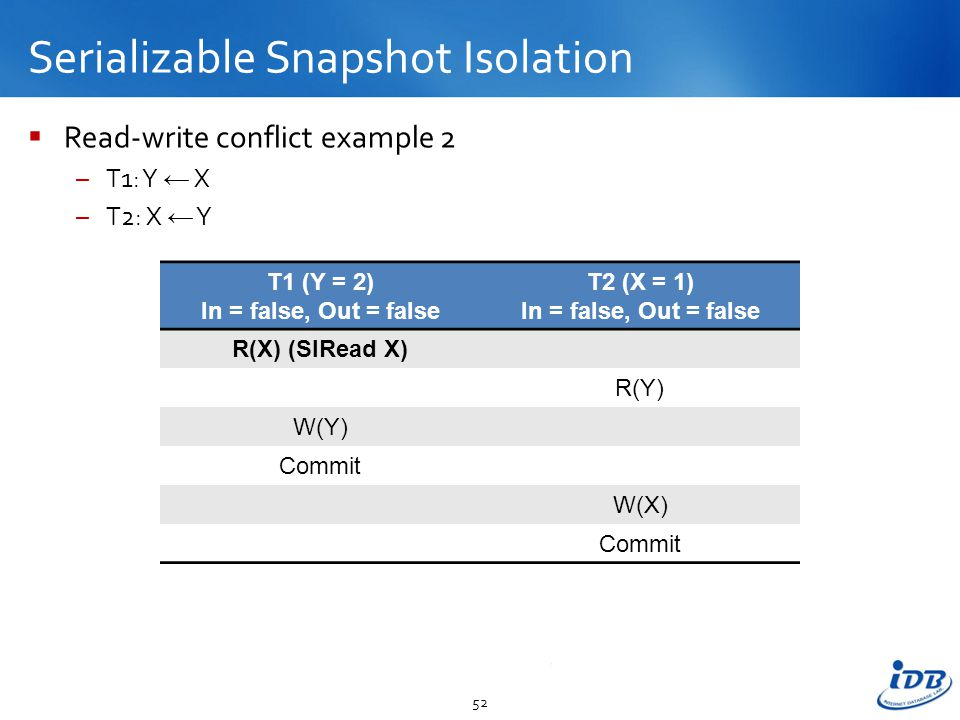 Serializable Snapshot Isolation  Read-write conflict example 2 –T1: Y ← X –T2: X ← Y 52 T1 (Y = 2) In = false, Out = false T2 (X = 1) In = false, Out = false R(X) (SIRead X) R(Y) W(Y) Commit W(X) Commit