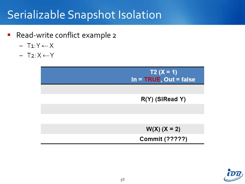 Serializable Snapshot Isolation  Read-write conflict example 2 –T1: Y ← X –T2: X ← Y 58 T2 (X = 1) In = TRUE, Out = false R(Y) (SIRead Y) W(X) (X = 2) Commit ( )