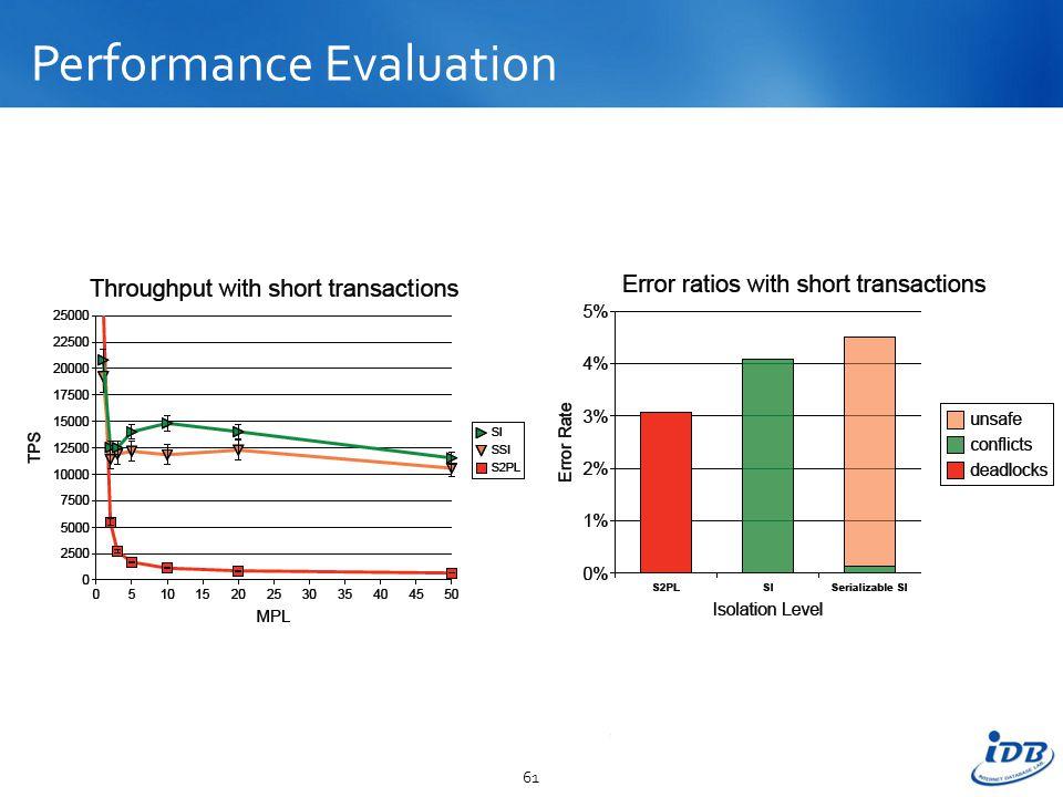 Performance Evaluation 61