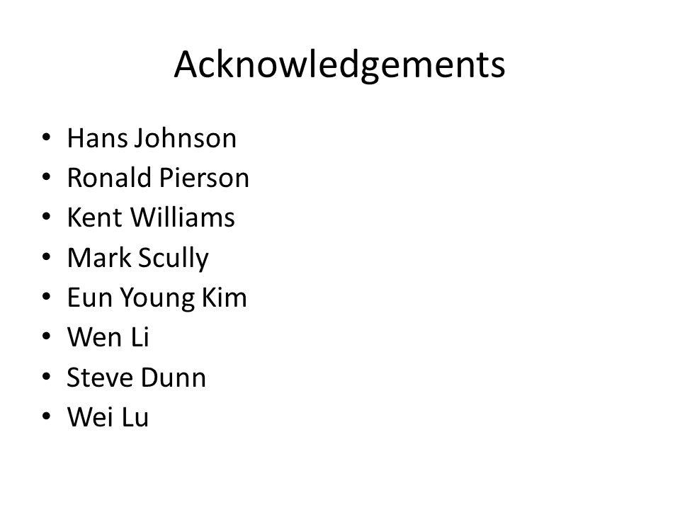 Acknowledgements Hans Johnson Ronald Pierson Kent Williams Mark Scully Eun Young Kim Wen Li Steve Dunn Wei Lu