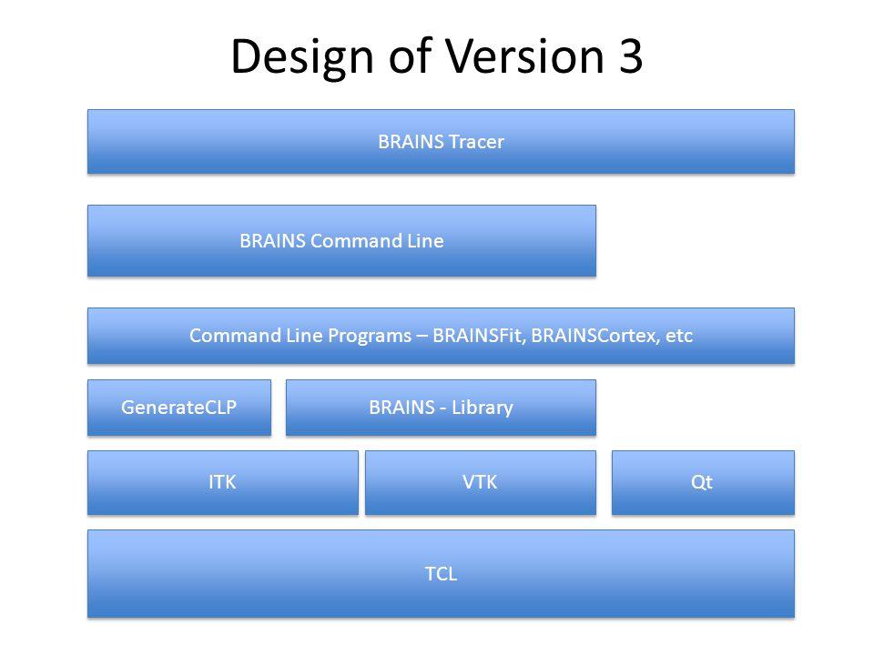 Design of Version 3 BRAINS Command Line TCL ITK VTK Qt GenerateCLP Command Line Programs – BRAINSFit, BRAINSCortex, etc BRAINS Tracer BRAINS - Library