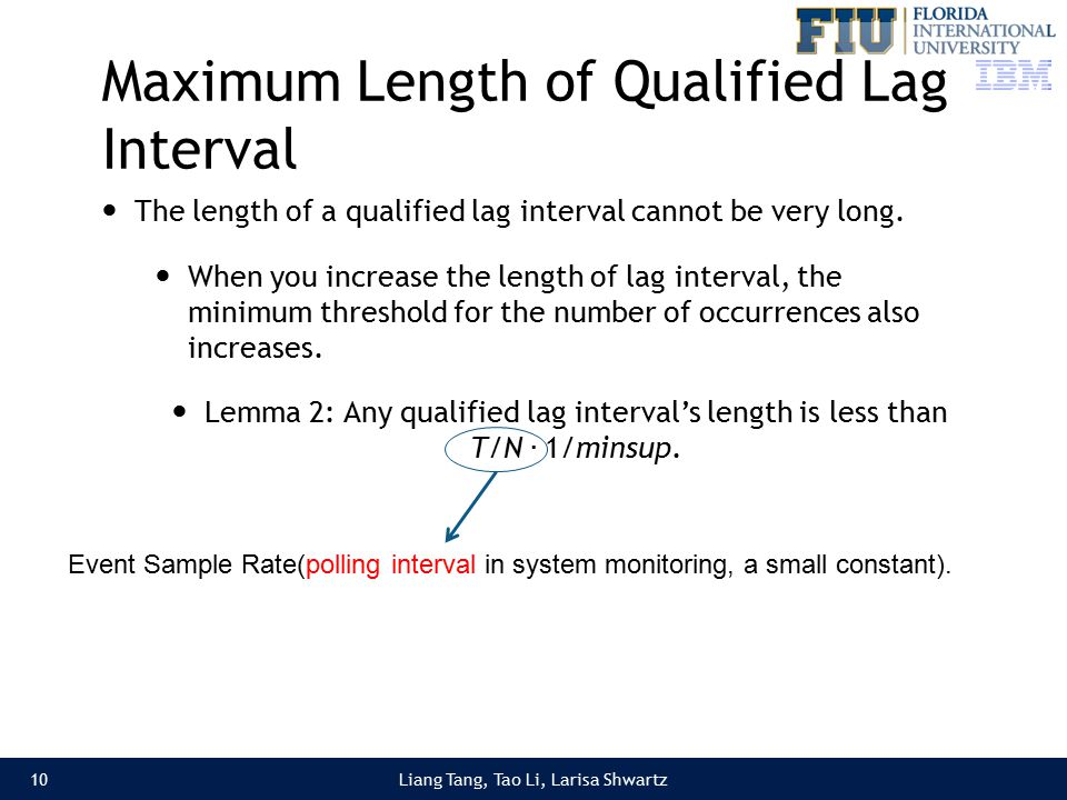 Liang Tang, Tao Li, Larisa Shwartz Maximum Length of Qualified Lag Interval 10 Event Sample Rate(polling interval in system monitoring, a small constant).