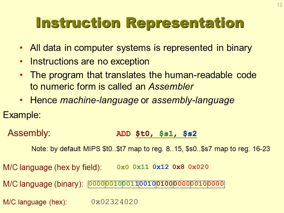 All data in computer systems is represented in binary Instructions are no exception The program that translates the human-readable code to numeric form is called an Assembler Hence machine-language or assembly-language Instruction Representation Example: Assembly: ADD $t0, $s1, $s2 Note: by default MIPS $t0..$t7 map to reg.