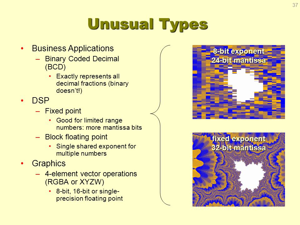 Unusual Types Business Applications –Binary Coded Decimal (BCD) Exactly represents all decimal fractions (binary doesn't!) DSP –Fixed point Good for limited range numbers: more mantissa bits –Block floating point Single shared exponent for multiple numbers Graphics –4-element vector operations (RGBA or XYZW) 8-bit, 16-bit or single- precision floating point 8-bit exponent 24-bit mantissa fixed exponent 32-bit mantissa 37