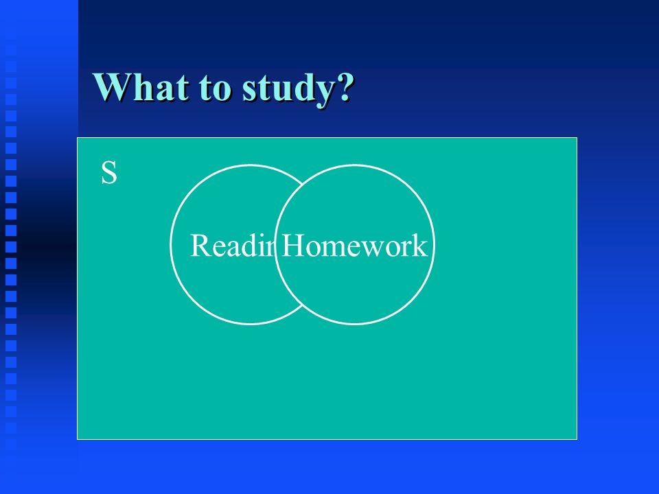 What to study S ReadingsHomework