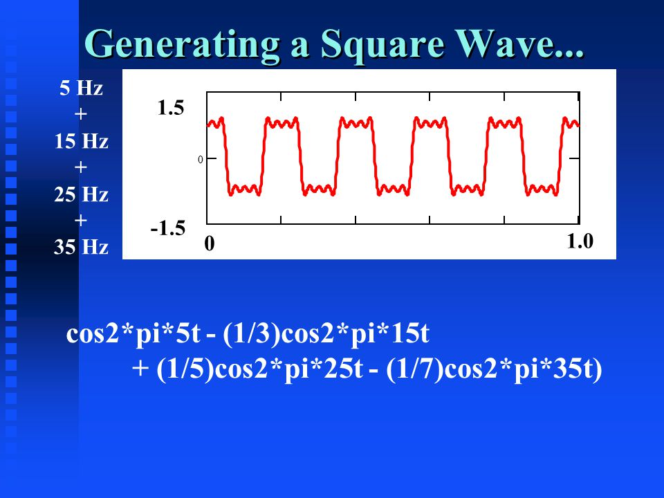 Generating a Square Wave...