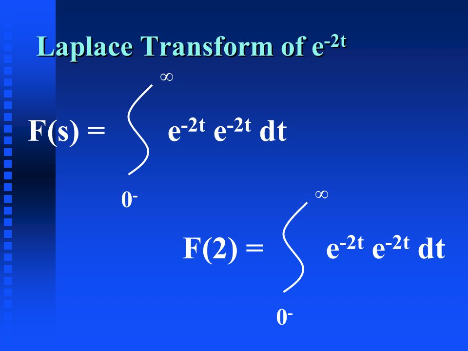 Laplace Transform of e -2t F(2) = e -2t e -2t dt 0-0- ∞ F(s) = e -2t e -2t dt 0-0- ∞