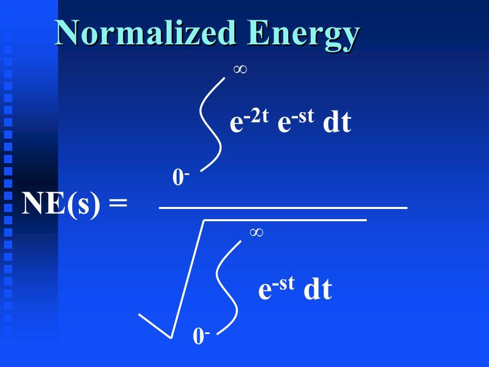 Normalized Energy e -2t e -st dt ∞ 0-0- e -st dt ∞ 0-0- NE(s) =
