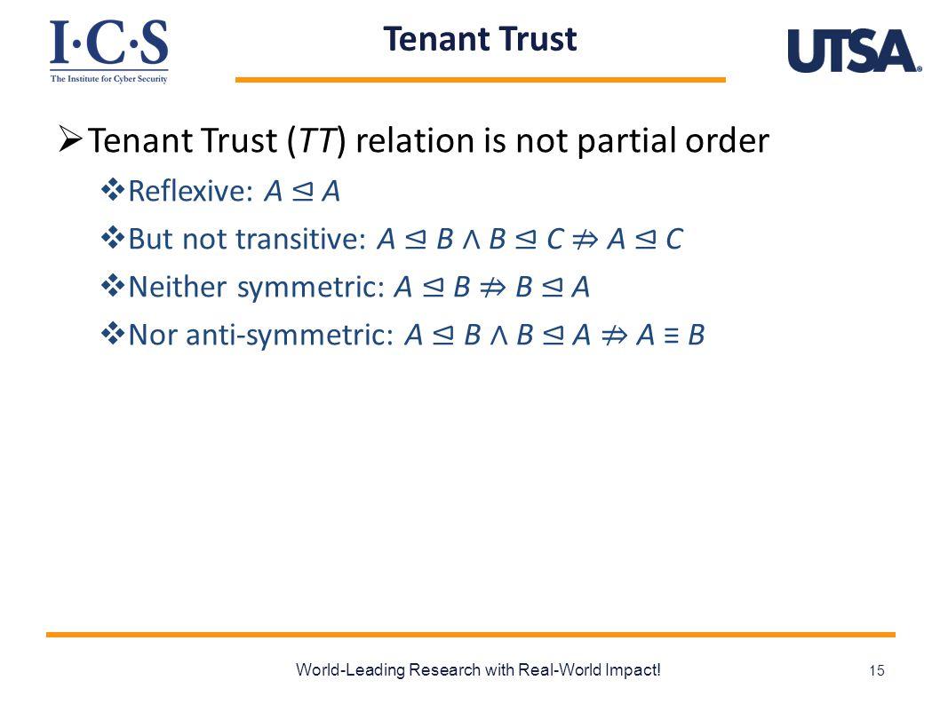 Tenant Trust  Tenant Trust (TT) relation is not partial order  Reflexive: A ⊴ A  But not transitive: A ⊴ B ∧ B ⊴ C ⇏ A ⊴ C  Neither symmetric: A ⊴