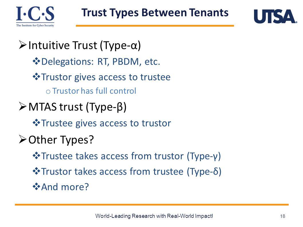 Trust Types Between Tenants  Intuitive Trust (Type-α)  Delegations: RT, PBDM, etc.