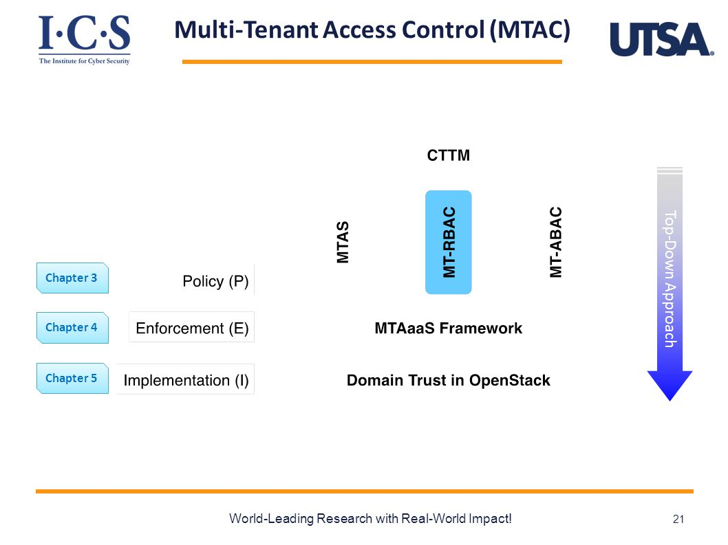 Multi-Tenant Access Control (MTAC) World-Leading Research with Real-World Impact.