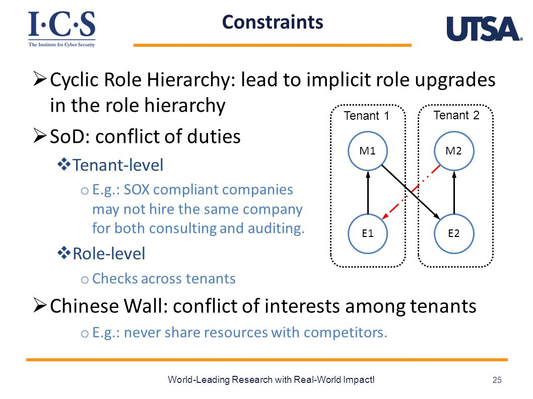 Constraints  Cyclic Role Hierarchy: lead to implicit role upgrades in the role hierarchy  SoD: conflict of duties  Tenant-level o E.g.: SOX compliant companies may not hire the same company for both consulting and auditing.