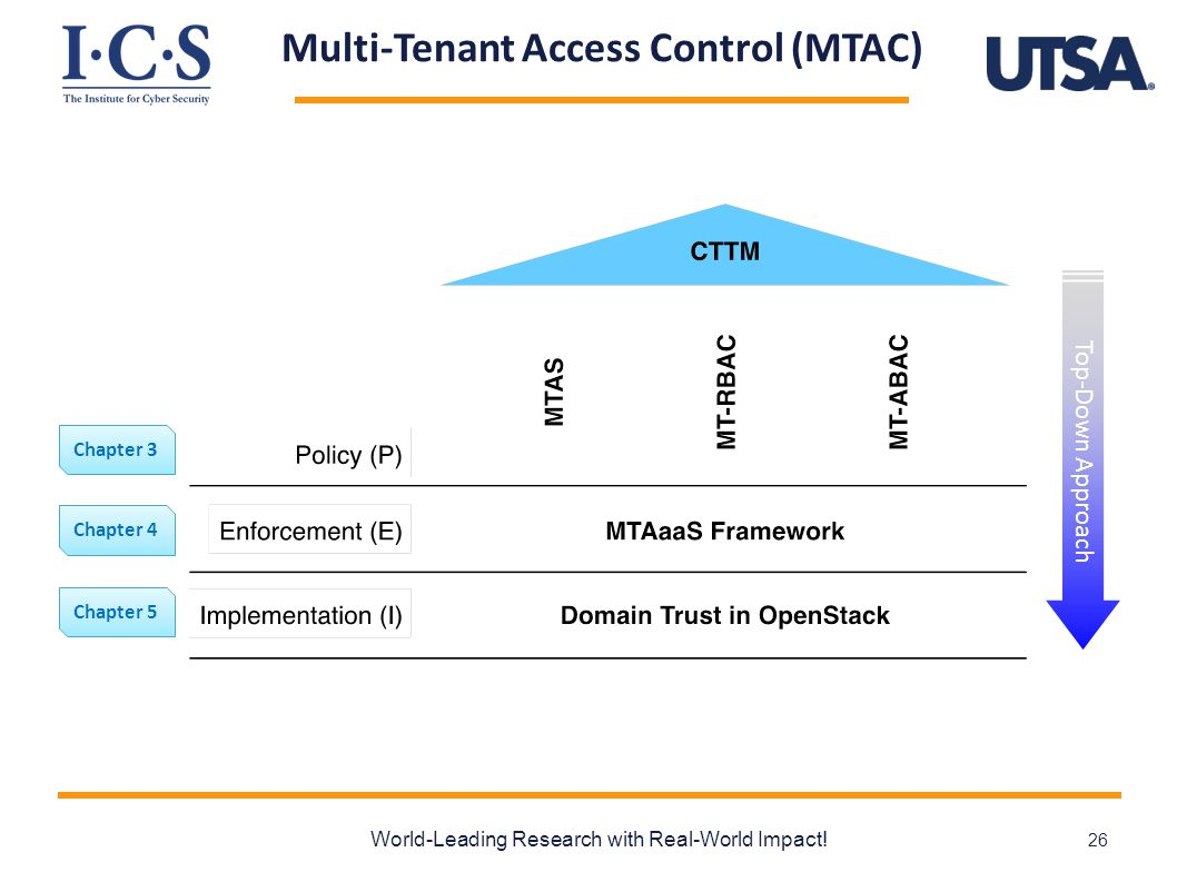 Multi-Tenant Access Control (MTAC) World-Leading Research with Real-World Impact! 26 Top-Down Approach Chapter 3 Chapter 4 Chapter 5