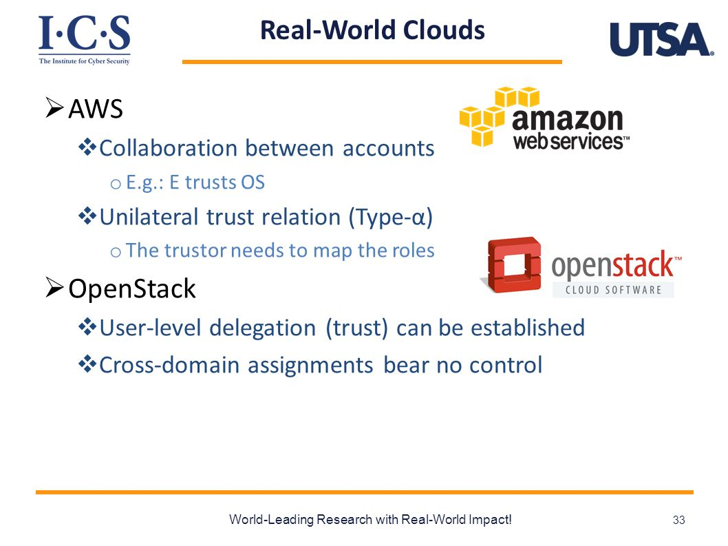 Real-World Clouds  AWS  Collaboration between accounts o E.g.: E trusts OS  Unilateral trust relation (Type-α) o The trustor needs to map the roles  OpenStack  User-level delegation (trust) can be established  Cross-domain assignments bear no control World-Leading Research with Real-World Impact.