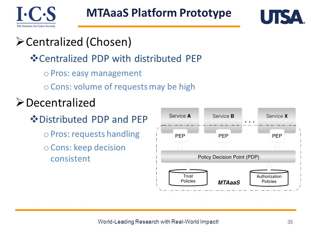 MTAaaS Platform Prototype  Centralized (Chosen)  Centralized PDP with distributed PEP o Pros: easy management o Cons: volume of requests may be high  Decentralized  Distributed PDP and PEP o Pros: requests handling o Cons: keep decision consistent World-Leading Research with Real-World Impact.