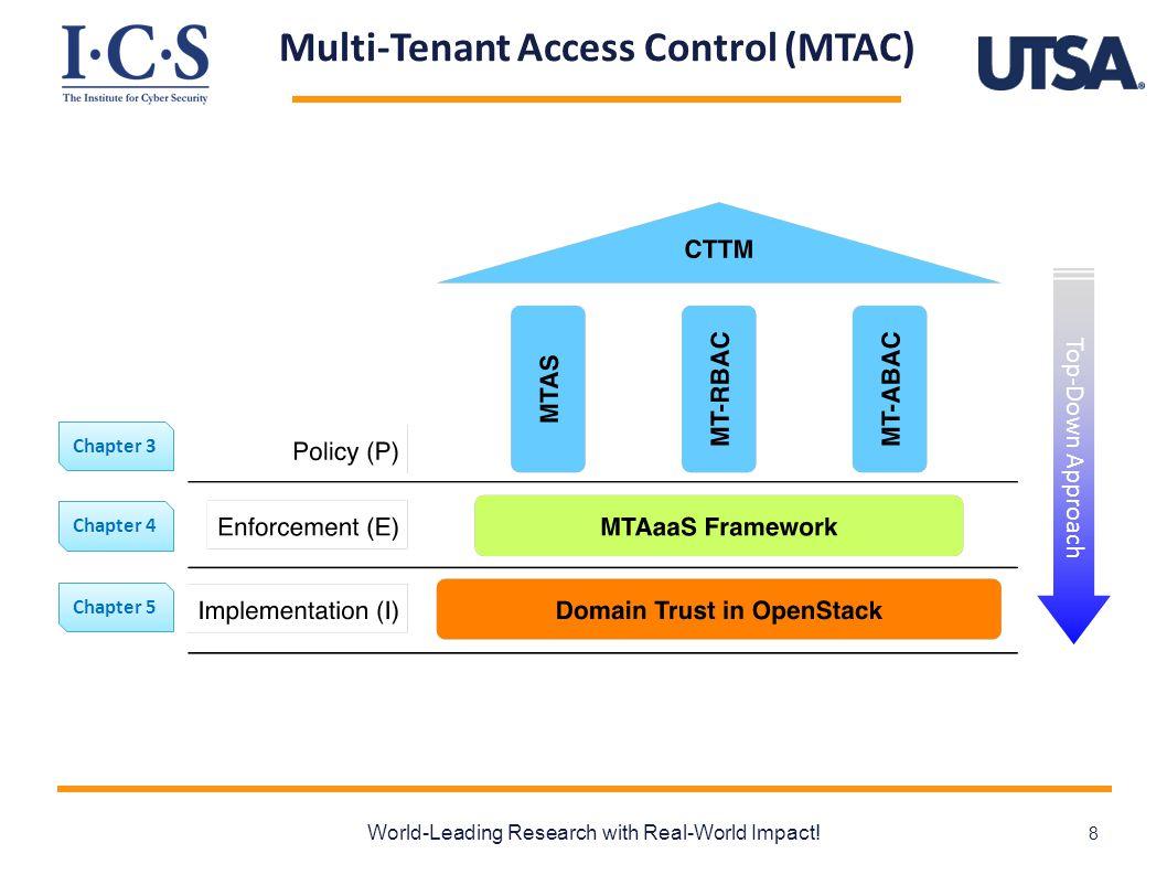 Evaluation: Performance  MT-RBAC vs RBAC  More policy references incur more decision time  MT-RBAC2 introduces 12 ms authz.