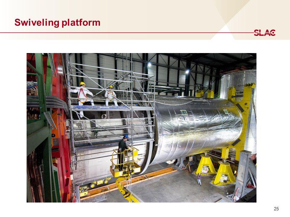 25 Swiveling platform