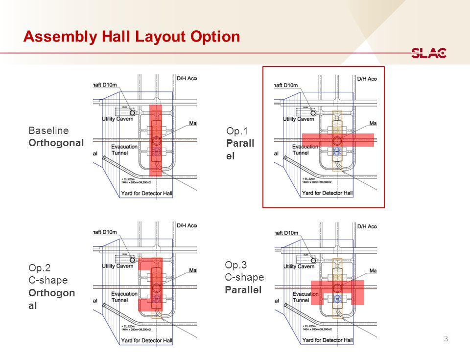 3 Baseline Orthogonal Op.1 Parall el Op.3 C-shape Parallel Op.2 C-shape Orthogon al Assembly Hall Layout Option