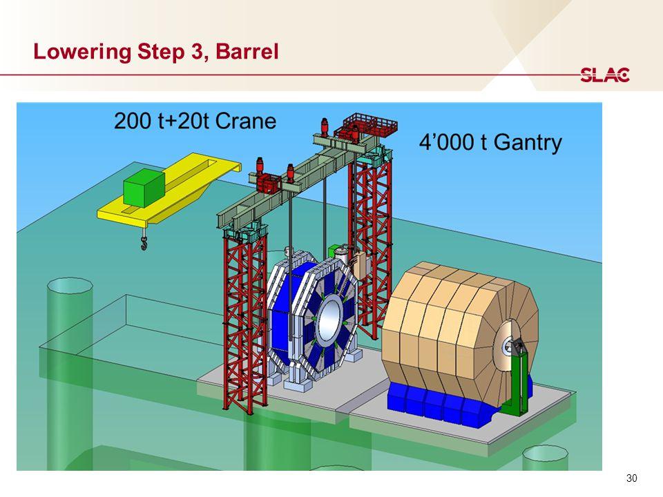 30 Lowering Step 3, Barrel