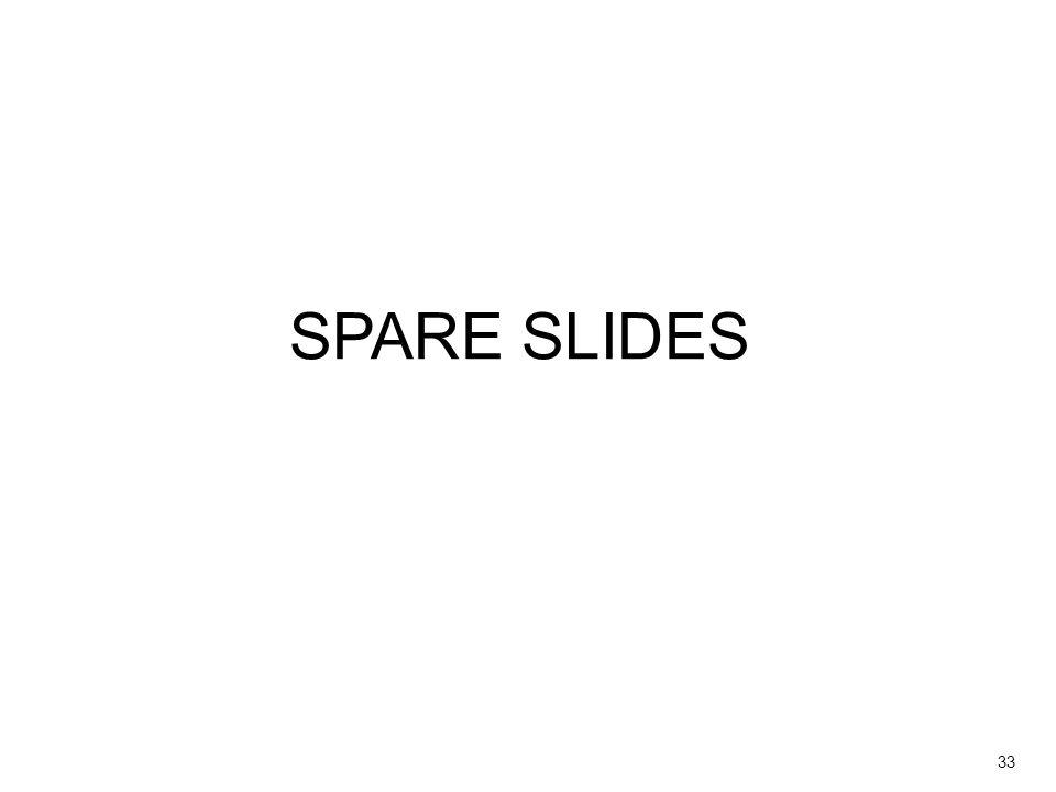 33 SPARE SLIDES