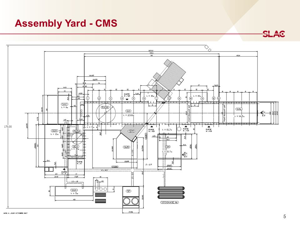 16 SID Assembly Workflow ~ 60 tons Road Transport Bridge Crane ~ 200 tons Gantry 4,000 tons Tasks 1.Transport from factories to the site 2.Assembly 3.Magnet Commissioning 4.Lowering ~ 50 pieces / 60 tons