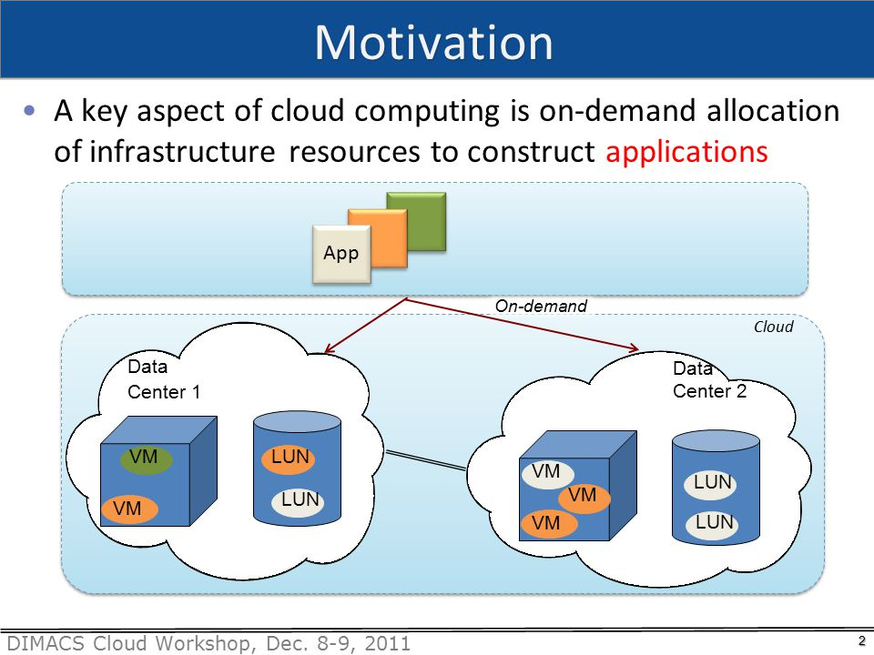 DIMACS Cloud Workshop, Dec. 8-9, 2011 Motivation A key aspect of cloud computing is on-demand allocation of infrastructure resources to construct appl