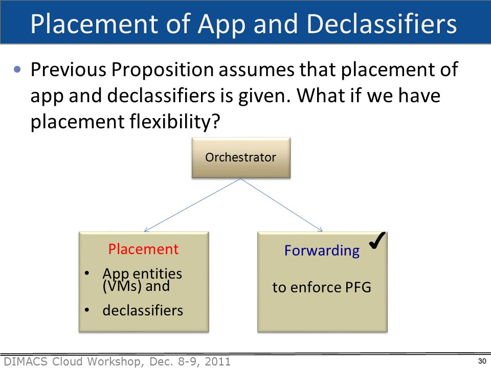 DIMACS Cloud Workshop, Dec. 8-9, 2011 30 Previous Proposition assumes that placement of app and declassifiers is given. What if we have placement flex