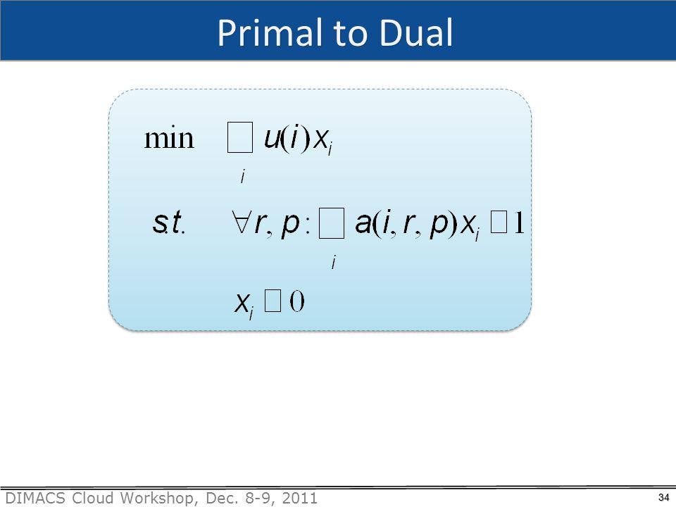 DIMACS Cloud Workshop, Dec. 8-9, 2011 Primal to Dual 34